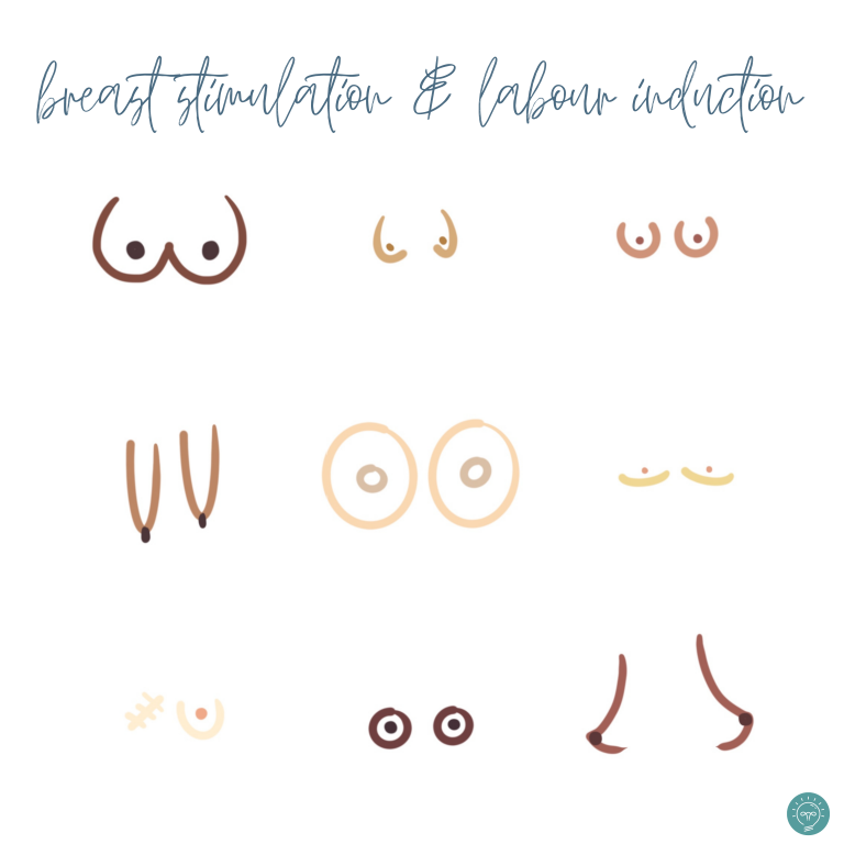 inducing labour with breast stimulation