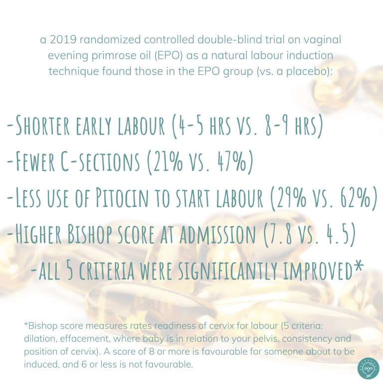 a 2019 randomized controlled double blind trial on vaginal evening primrose oil EPO as a natural labour induction technique found those in the EPO group vs. a placebo